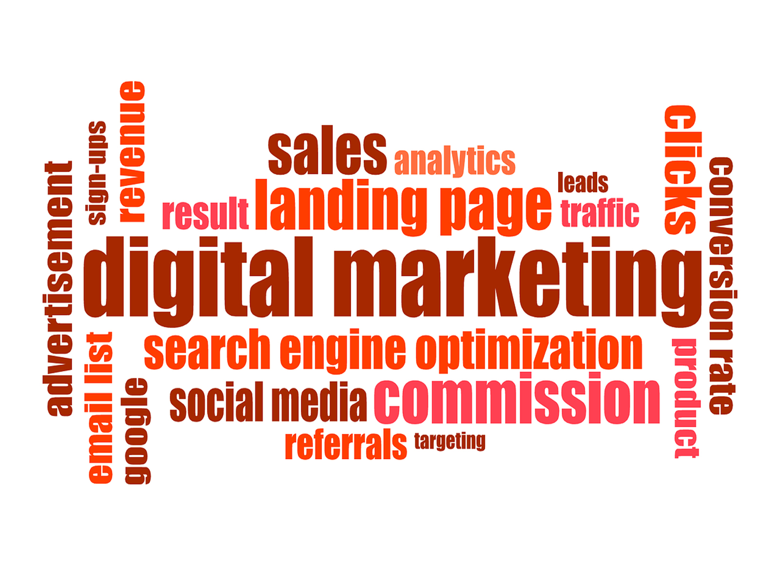 Why Need Digital Marketing for business